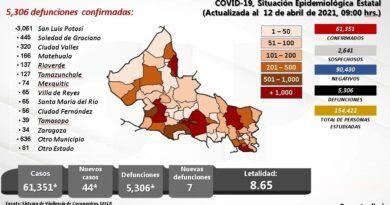 Gran respuesta de adultos mayores de la zona metropolitana en el primer día de vacunación: SS