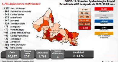 Llama SSA a fortalecer medidas de prevención contra Covid-19 y acudir a vacunarse